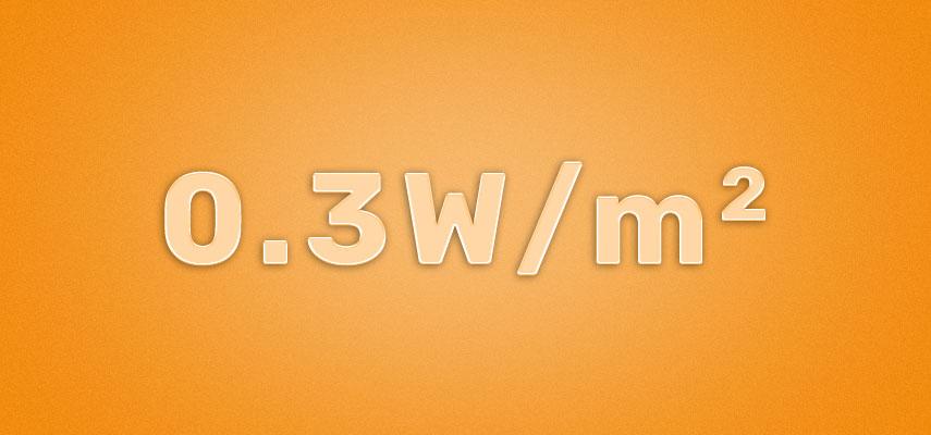 0.3W/m2